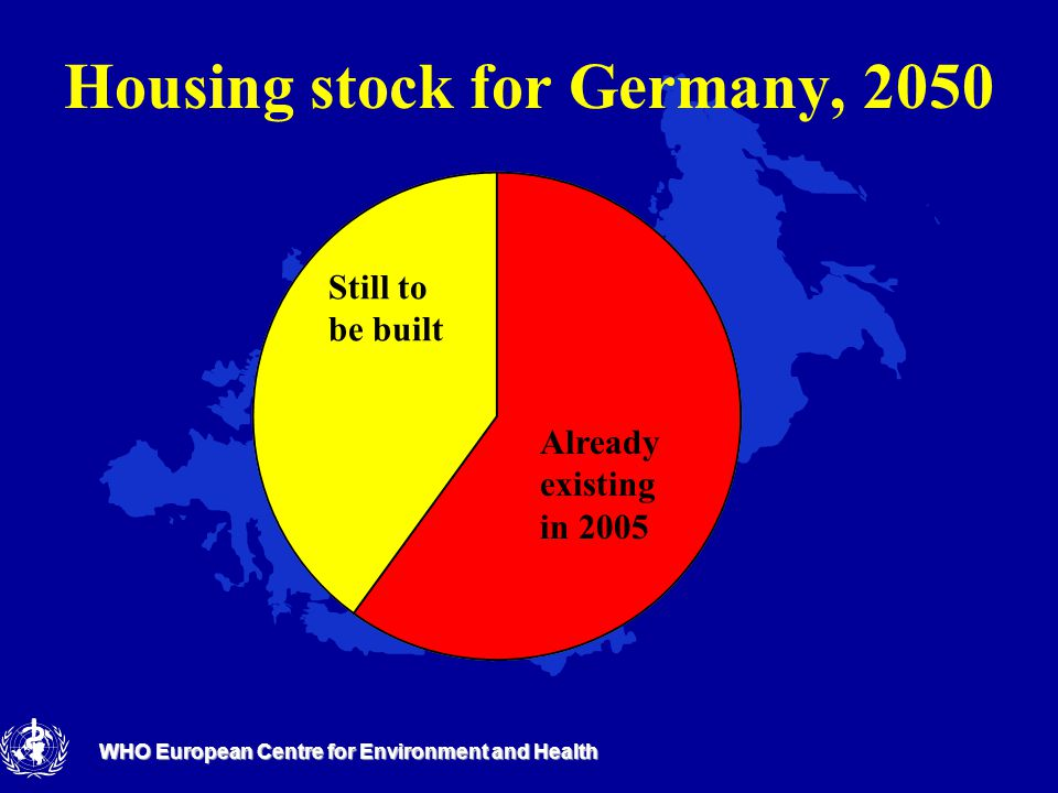 WHO European Centre for Environment and Health Housing stock for Germany, 2050 Already existing in 2005 Still to be built