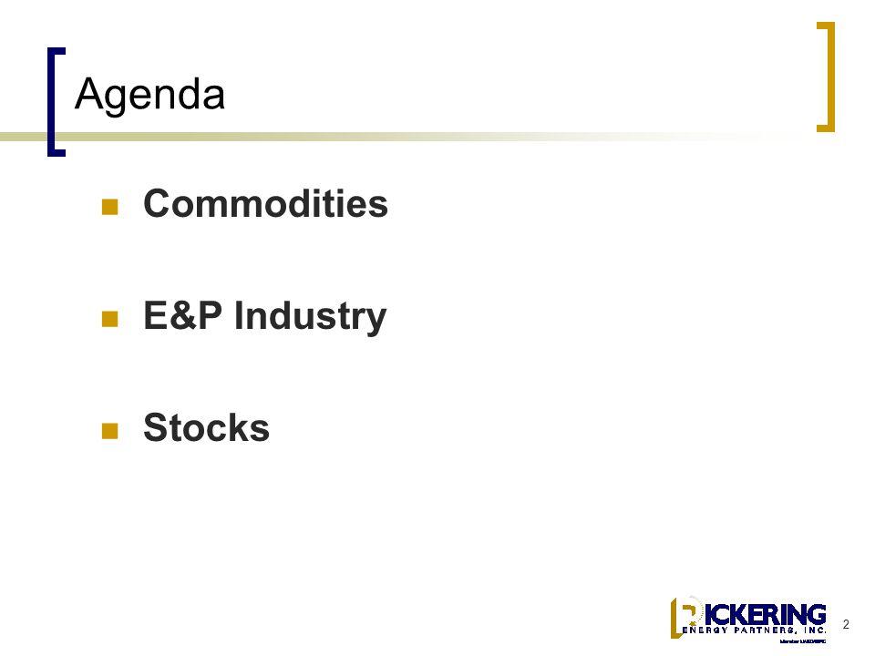 2 Agenda Commodities E&P Industry Stocks
