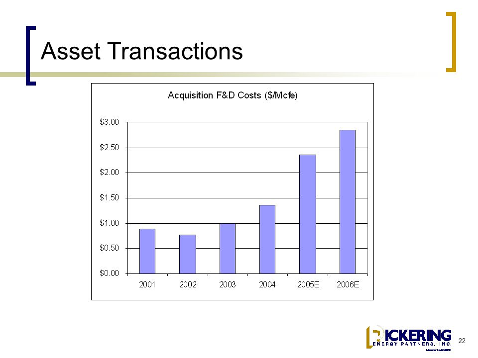 22 Asset Transactions