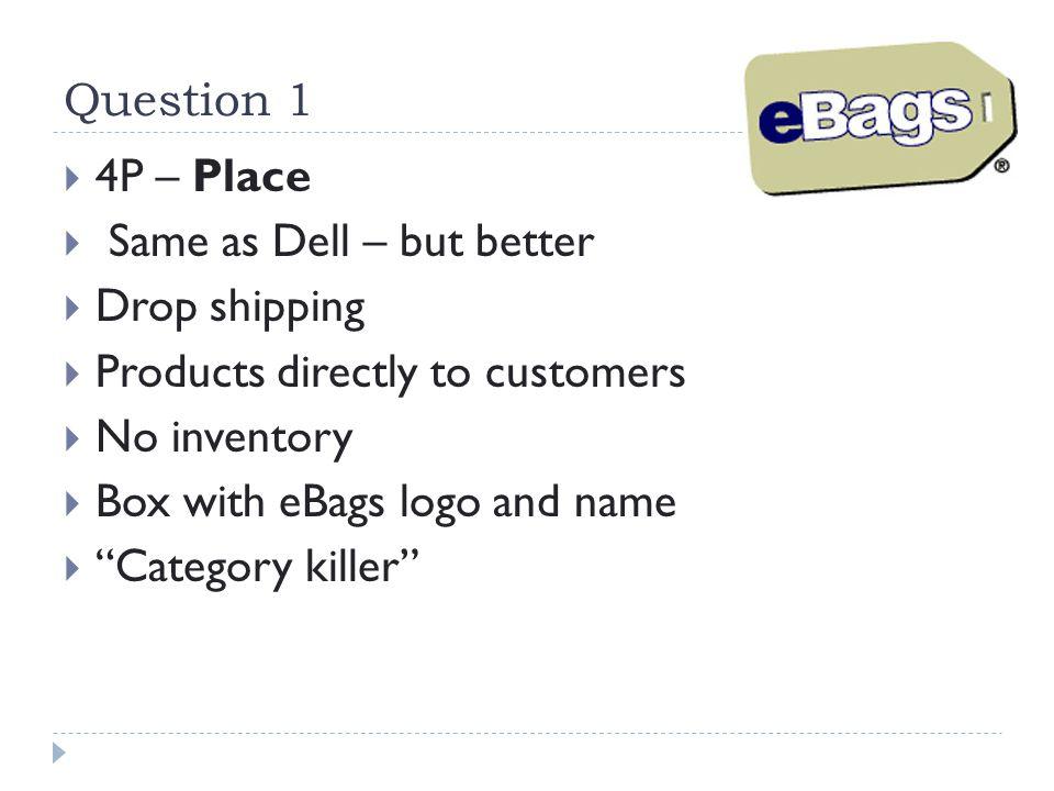 Question 2  In a short paragraph, describe eBags' brand.