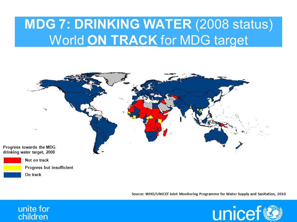 MDG 7: DRINKING WATER (2008 status) World ON TRACK for MDG target Progress towards the MDG drinking water target, 2008 Not on track Progress but insuf