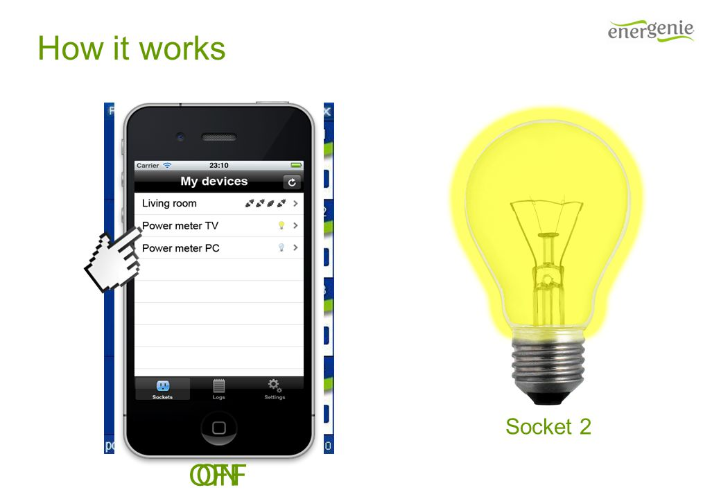 How it works Socket 2 ON OFF