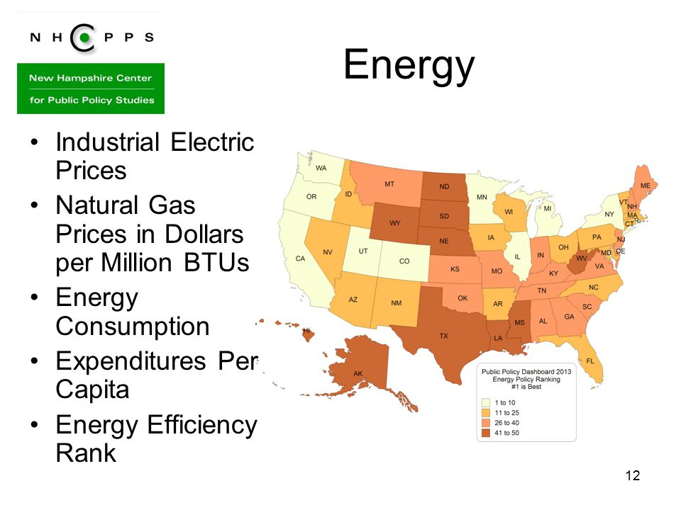 12 Energy Industrial Electric Prices Natural Gas Prices in Dollars per Million BTUs Energy Consumption Expenditures Per Capita Energy Efficiency Rank