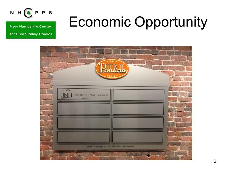 2 Economic Opportunity