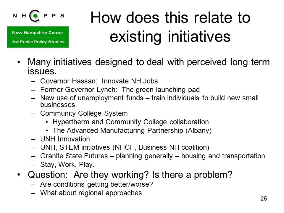 25 How does this relate to existing initiatives Many initiatives designed to deal with perceived long term issues.