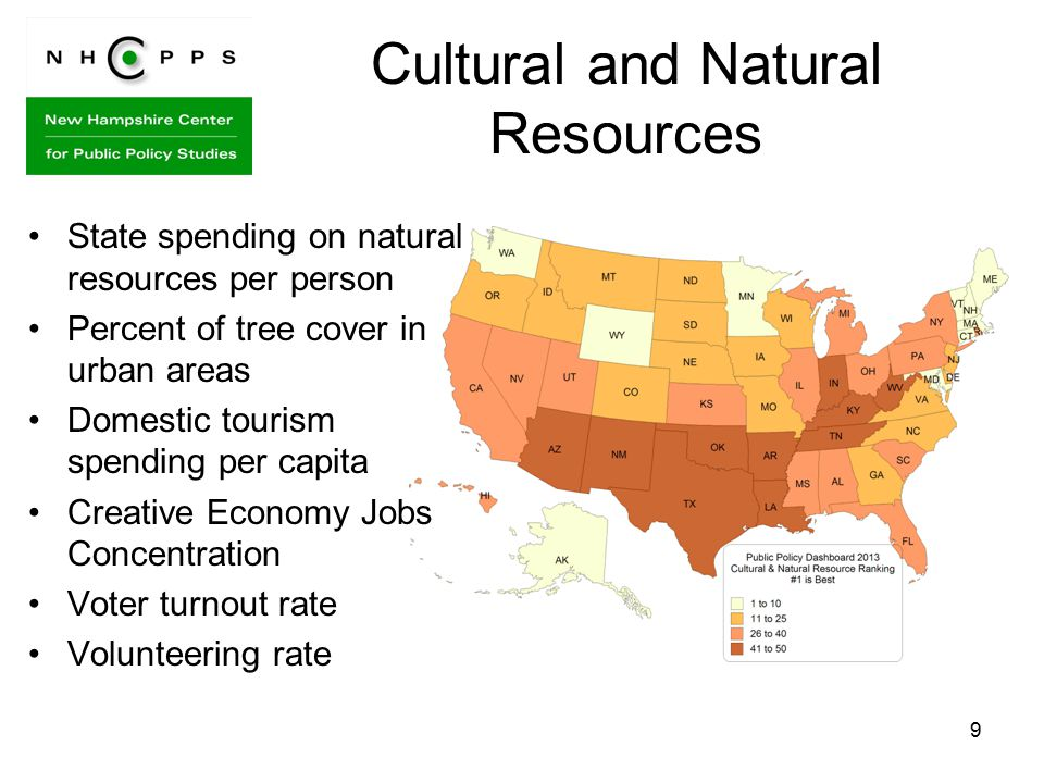 9 Cultural and Natural Resources State spending on natural resources per person Percent of tree cover in urban areas Domestic tourism spending per capita Creative Economy Jobs Concentration Voter turnout rate Volunteering rate