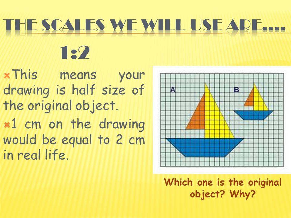 1:2  This means your drawing is half size of the original object.
