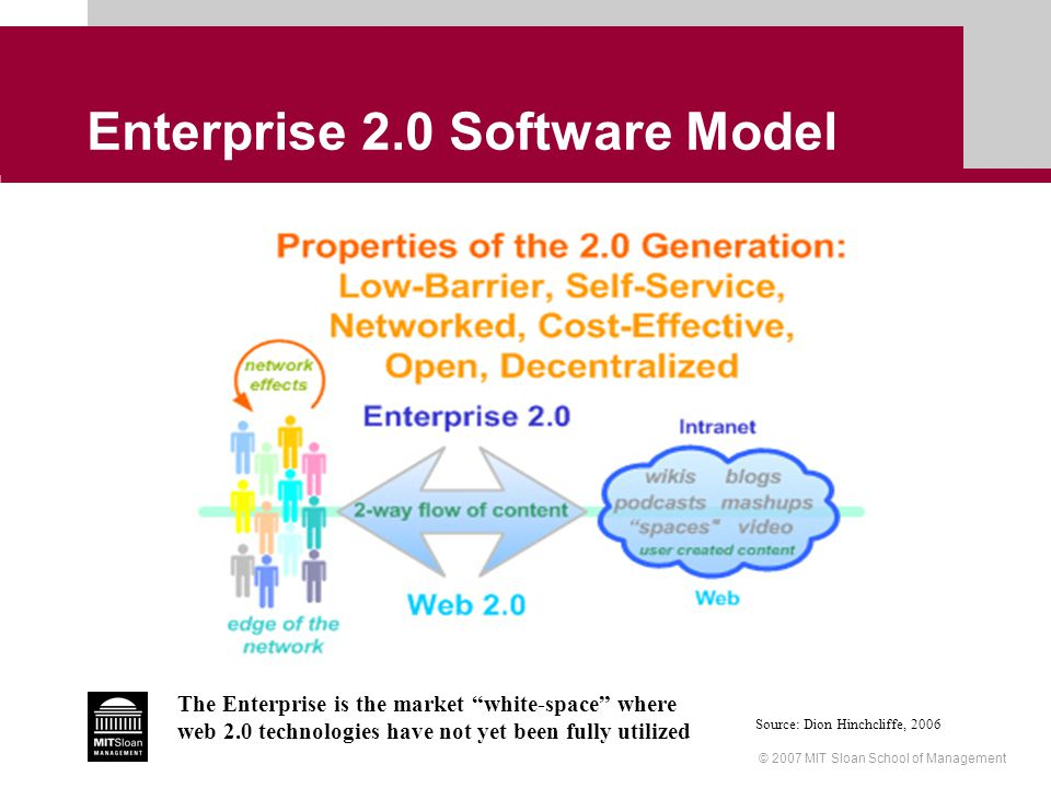 © 2007 MIT Sloan School of Management Enterprise 2.0 Software Model Source: Dion Hinchcliffe, 2006 The Enterprise is the market white-space where web 2.0 technologies have not yet been fully utilized
