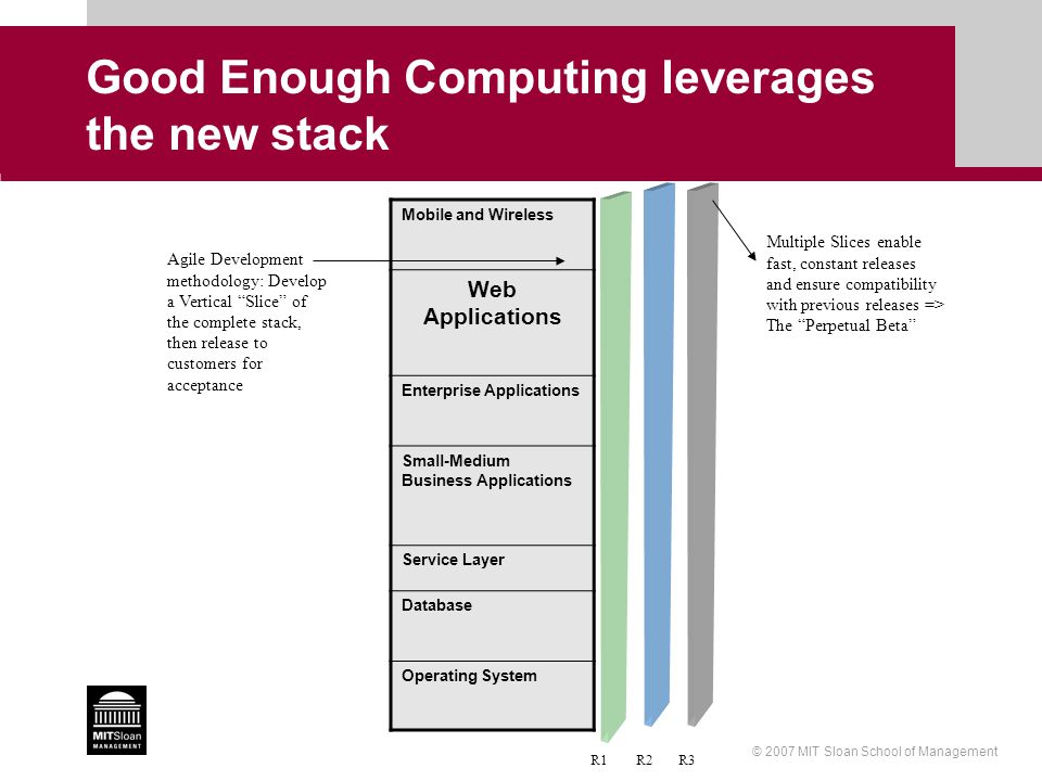 © 2007 MIT Sloan School of Management Mobile and Wireless Web Applications Enterprise Applications Small-Medium Business Applications Service Layer Database Operating System Good Enough Computing leverages the new stack Agile Development methodology: Develop a Vertical Slice of the complete stack, then release to customers for acceptance R1 R2 R3 Multiple Slices enable fast, constant releases and ensure compatibility with previous releases => The Perpetual Beta