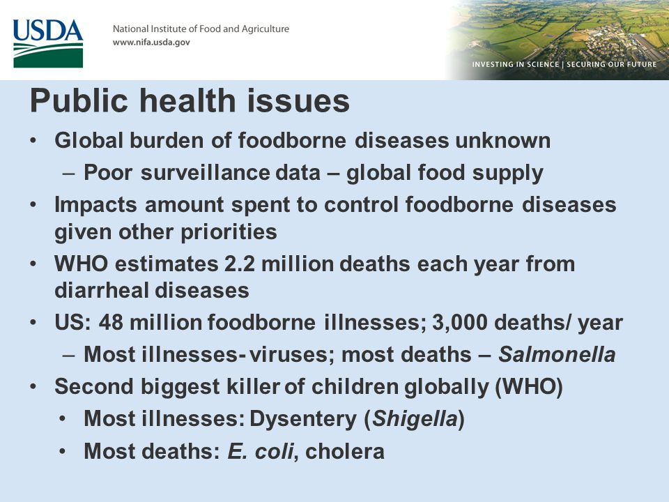 Public health issues Global burden of foodborne diseases unknown –Poor surveillance data – global food supply Impacts amount spent to control foodborne diseases given other priorities WHO estimates 2.2 million deaths each year from diarrheal diseases US: 48 million foodborne illnesses; 3,000 deaths/ year –Most illnesses- viruses; most deaths – Salmonella Second biggest killer of children globally (WHO) Most illnesses: Dysentery (Shigella) Most deaths: E.