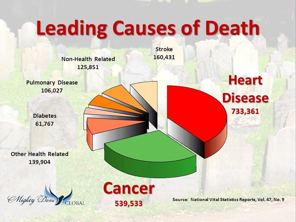 Chances of facing A diagnosis of cancer In their lifetime.