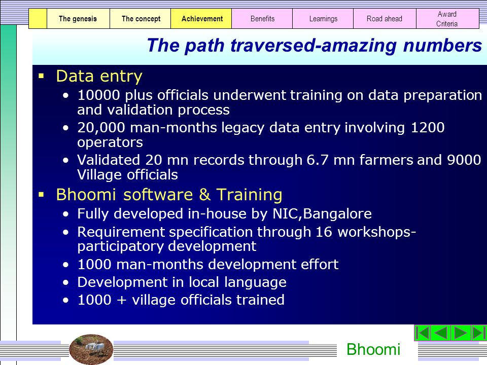 Bhoomi The path traversed-amazing numbers  Data entry 10000 plus officials underwent training on data preparation and validation process 20,000 man-months legacy data entry involving 1200 operators Validated 20 mn records through 6.7 mn farmers and 9000 Village officials  Bhoomi software & Training Fully developed in-house by NIC,Bangalore Requirement specification through 16 workshops- participatory development 1000 man-months development effort Development in local language 1000 + village officials trained The genesisThe conceptAchievement BenefitsLearningsRoad ahead Award Criteria