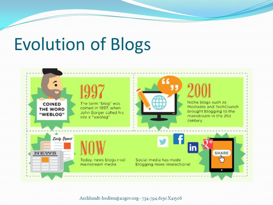 Evolution of Blogs Aschlundt-bodien@a2gov.org - 734.794.6150 X41506