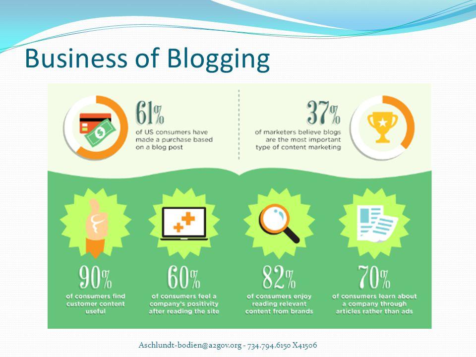 Business of Blogging Aschlundt-bodien@a2gov.org - 734.794.6150 X41506