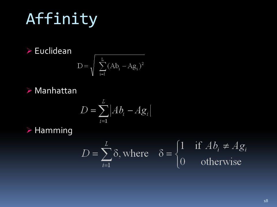 Affinity  Euclidean  Manhattan  Hamming 18
