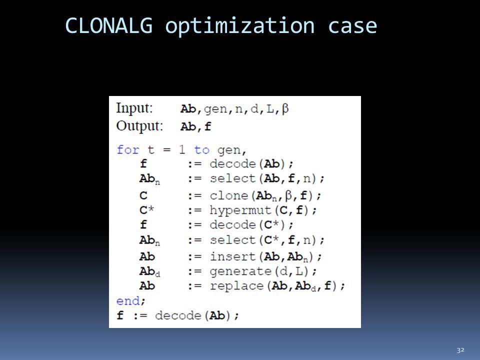 CLONALG optimization case 32