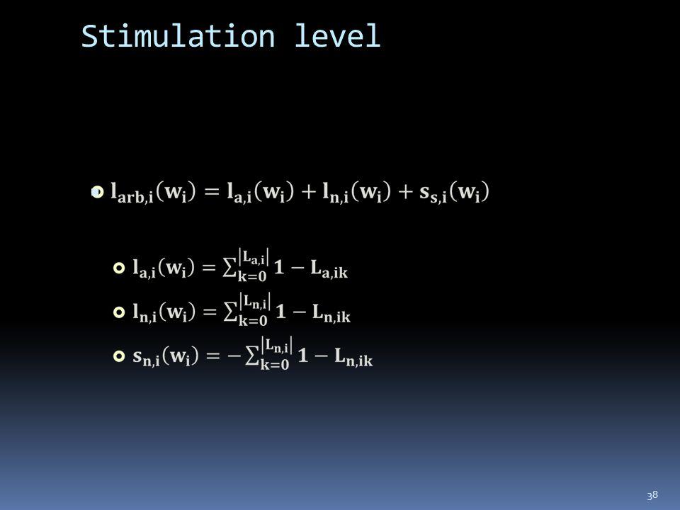 Stimulation level  38