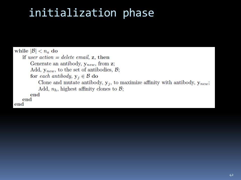 initialization phase 42