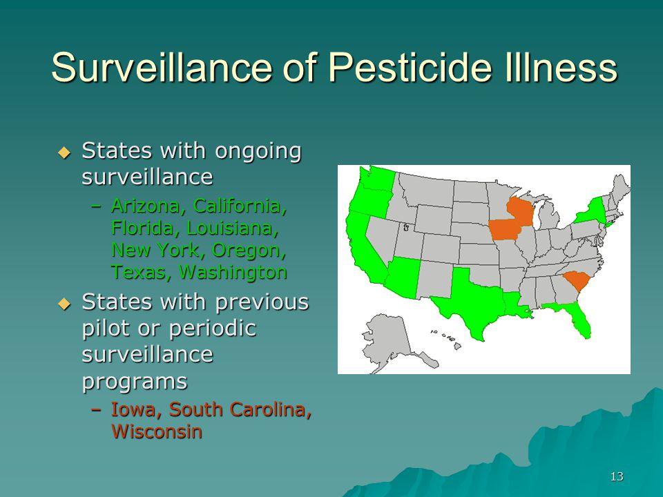 13 Surveillance of Pesticide Illness  States with ongoing surveillance –Arizona, California, Florida, Louisiana, New York, Oregon, Texas, Washington  States with previous pilot or periodic surveillance programs –Iowa, South Carolina, Wisconsin