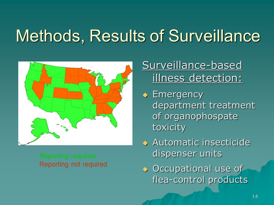14 Methods, Results of Surveillance Surveillance-based illness detection:  Emergency department treatment of organophospate toxicity  Automatic insecticide dispenser units  Occupational use of flea-control products Reporting required Reporting not required