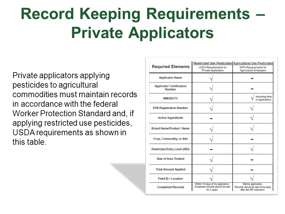 Record Keeping Requirements – Private Applicators Private applicators applying pesticides to agricultural commodities must maintain records in accorda