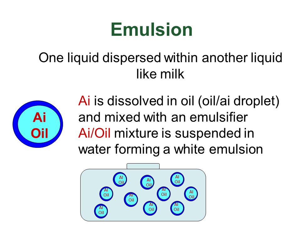 Emulsion Ai Oil AI Oil AI Oil AI Oil AI Oil AI Oil AI Oil AI Oil AI Oil AI Oil AI Oil Ai is dissolved in oil (oil/ai droplet) and mixed with an emulsi