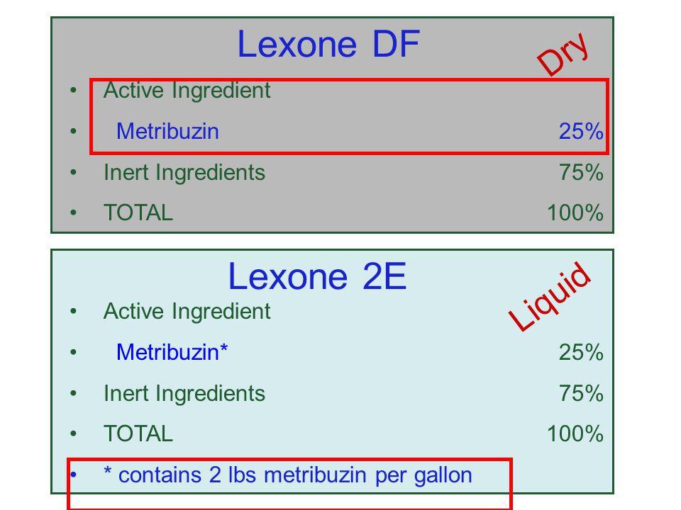 Why Add Inert Ingredients.