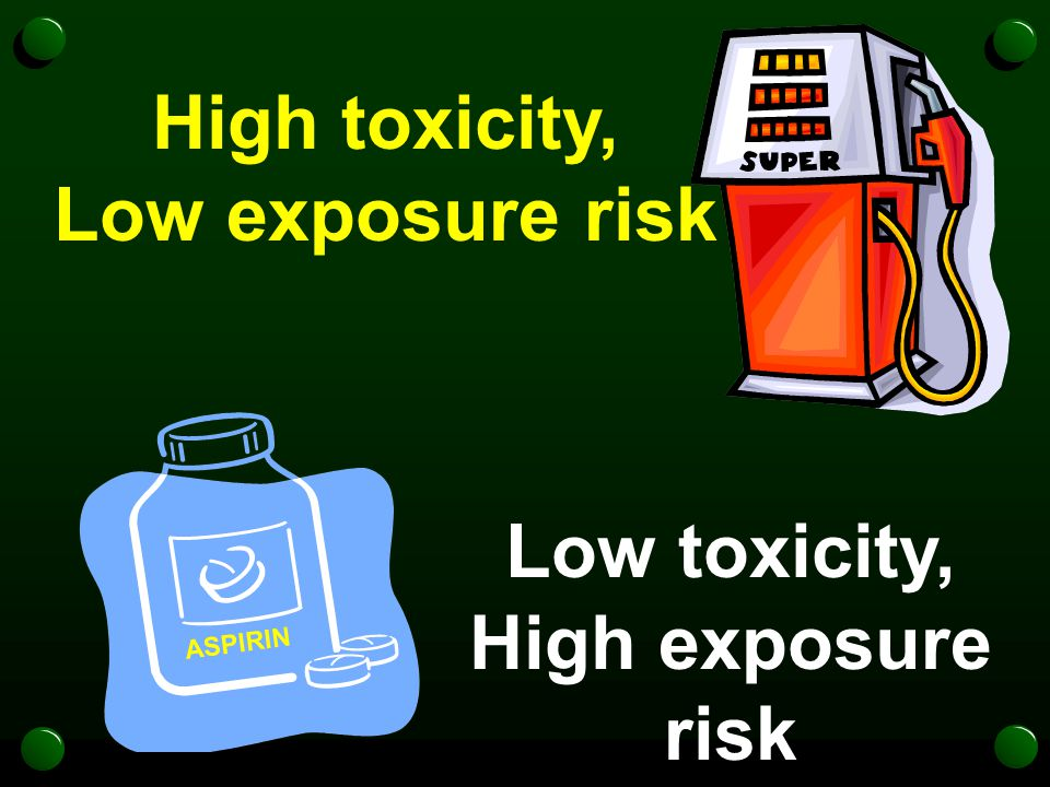 ASPIRIN High toxicity, Low exposure risk Low toxicity, High exposure risk