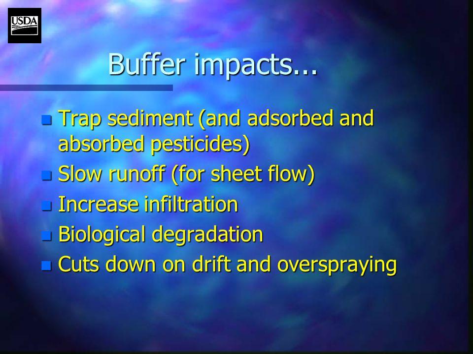 Buffer impacts...
