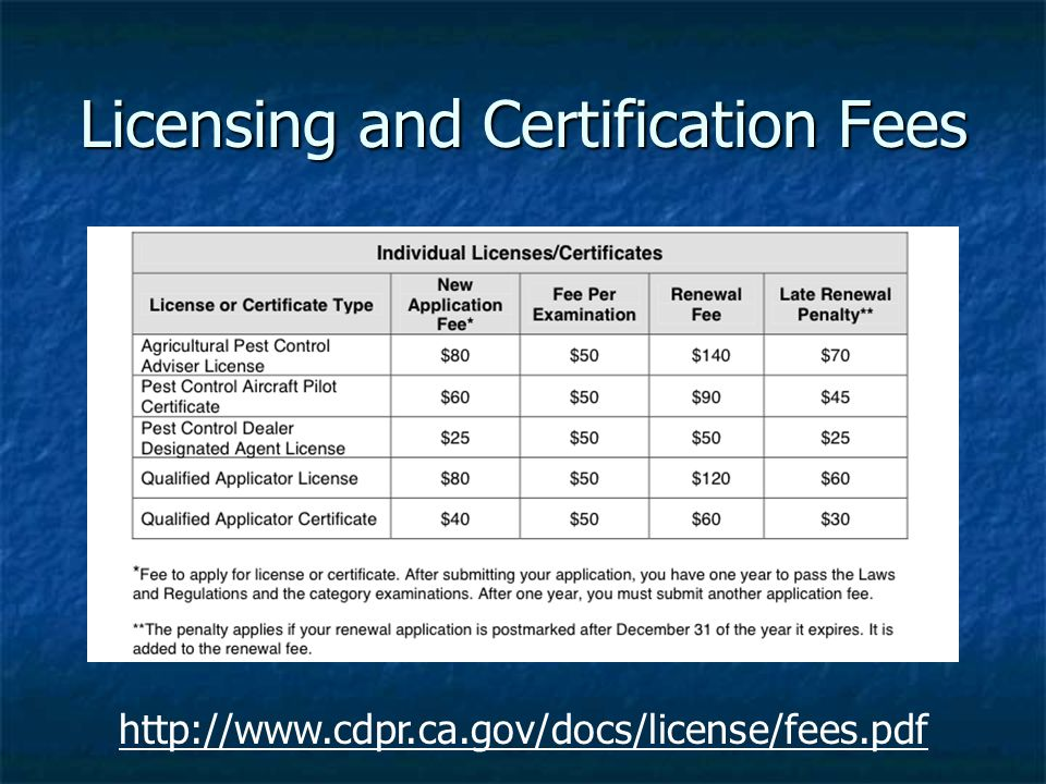 Licensing and Certification Fees http://www.cdpr.ca.gov/docs/license/fees.pdf