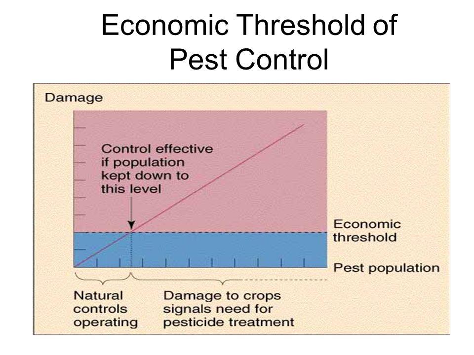 Economic Threshold of Pest Control