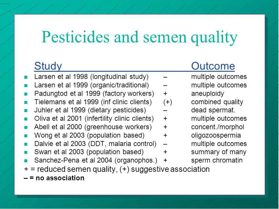 Pesticides and semen quality StudyOutcome n Larsen et al 1998 (longitudinal study)–multiple outcomes n Larsen et al 1999 (organic/traditional)–multiple outcomes n Padungtod et al 1999 (factory workers)+aneuploidy n Tielemans et al 1999 (inf clinic clients)(+)combined quality n Juhler et al 1999 (dietary pesticides)–dead spermat.