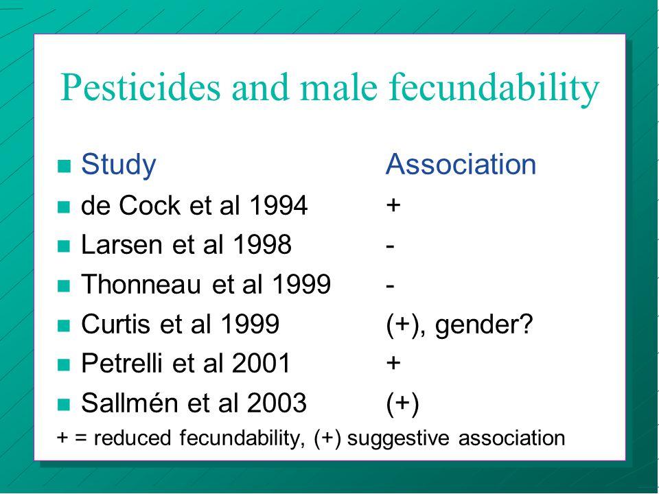 Pesticides and male fecundability n StudyAssociation n de Cock et al 1994+ n Larsen et al 1998- n Thonneau et al 1999- n Curtis et al 1999(+), gender.
