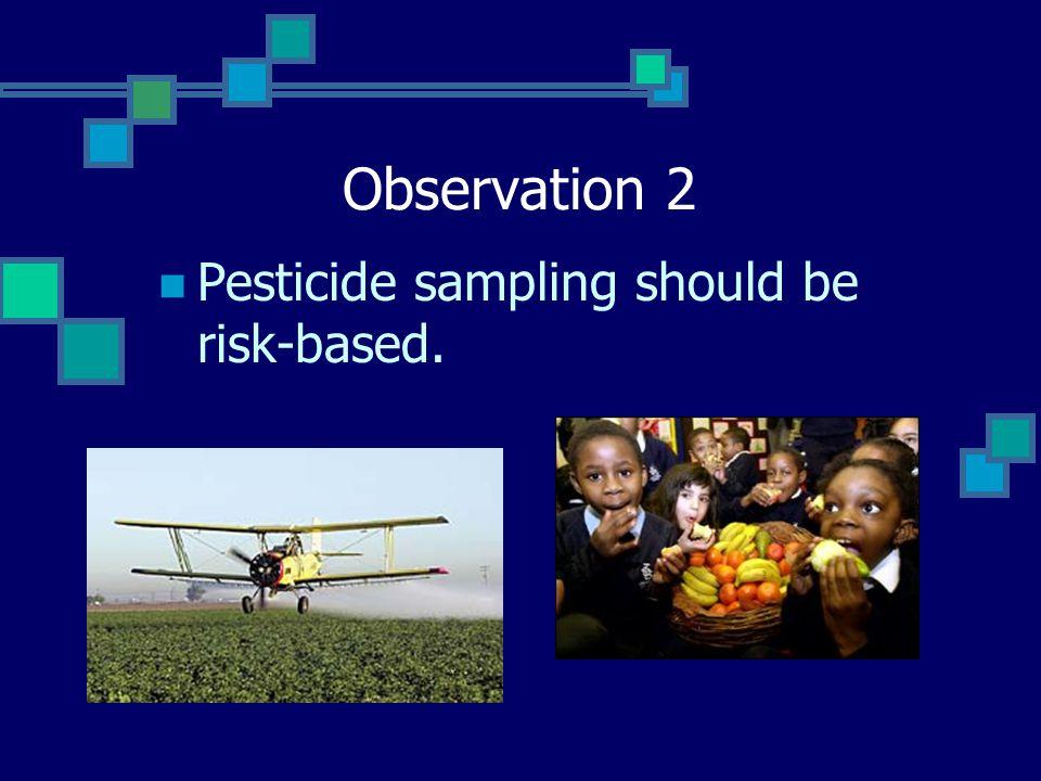 Observation 2 Pesticide sampling should be risk-based.