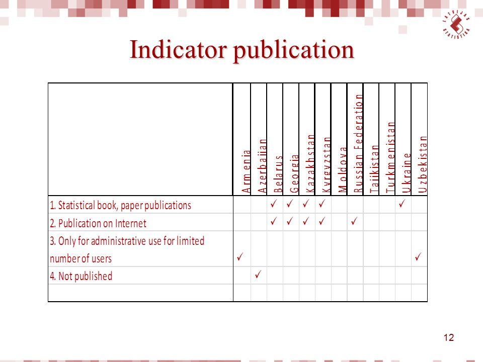 Indicator publication 12