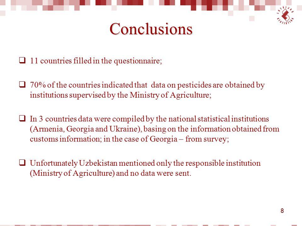 Pesticide use per unit of agricultural land, kg/ ha 19