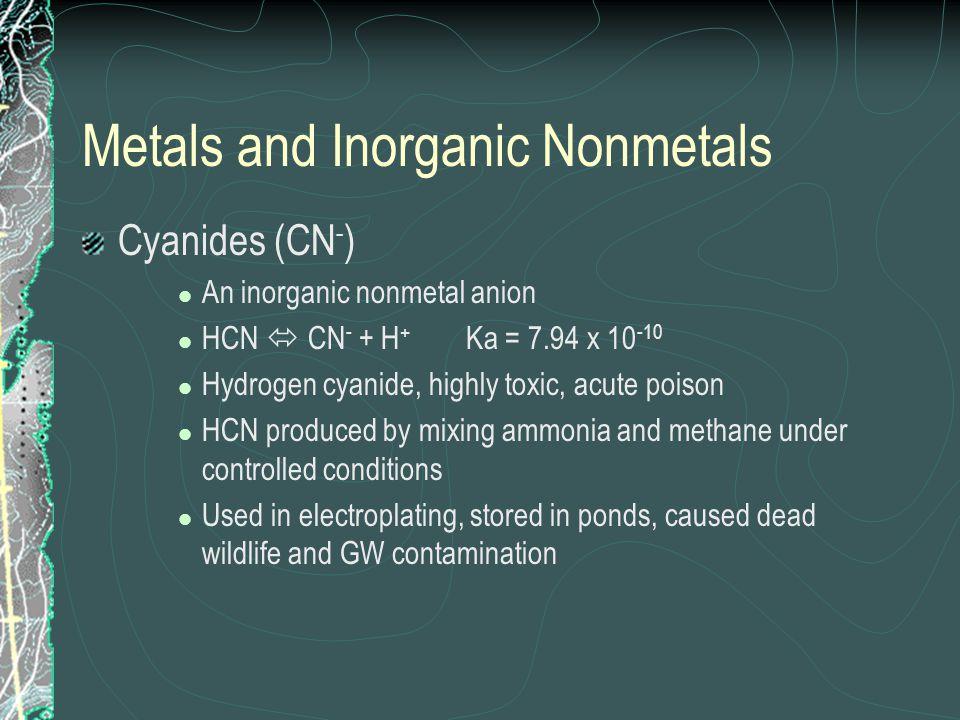 Metals and Inorganic Nonmetals Cyanides (CN - ) An inorganic nonmetal anion HCN  CN - + H + Ka = 7.94 x 10 -10 Hydrogen cyanide, highly toxic, acute
