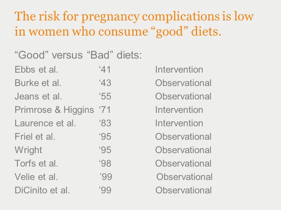 "The risk for pregnancy complications is low in women who consume ""good"" diets. ""Good"" versus ""Bad"" diets: Ebbs et al.'41Intervention Burke et al.'43Ob"