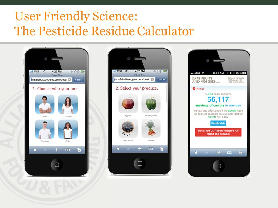 User Friendly Science: The Pesticide Residue Calculator