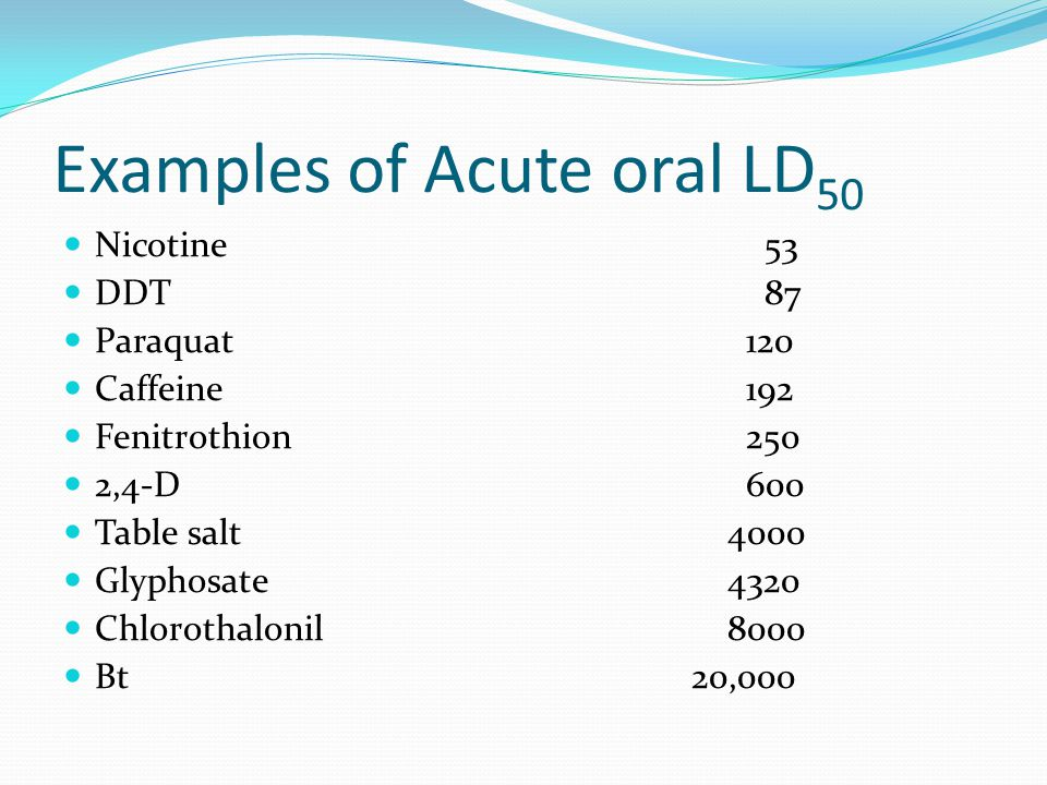 Examples of Acute oral LD 50 Nicotine 53 DDT 87 Paraquat 120 Caffeine 192 Fenitrothion 250 2,4-D 600 Table salt 4000 Glyphosate 4320 Chlorothalonil 8000 Bt 20,000