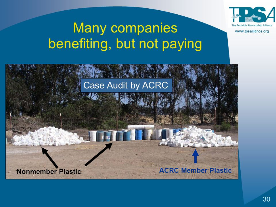 www.tpsalliance.org 30 Many companies benefiting, but not paying Case Audit by ACRC ACRC Member Plastic Nonmember Plastic