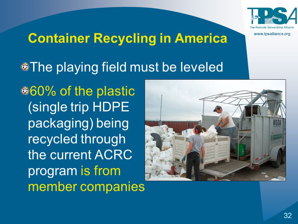 www.tpsalliance.org 32 Container Recycling in America The playing field must be leveled 60% of the plastic (single trip HDPE packaging) being recycled through the current ACRC program is from member companies