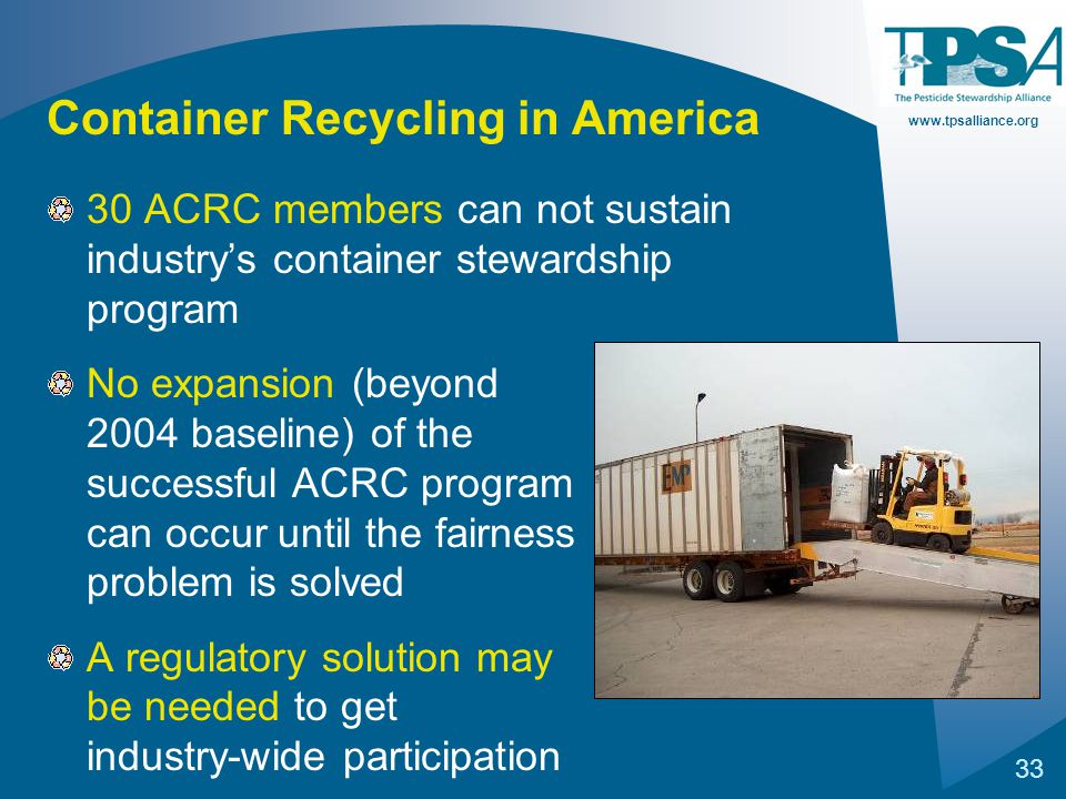 www.tpsalliance.org 33 Container Recycling in America 30 ACRC members can not sustain industry's container stewardship program No expansion (beyond 2004 baseline) of the successful ACRC program can occur until the fairness problem is solved A regulatory solution may be needed to get industry-wide participation