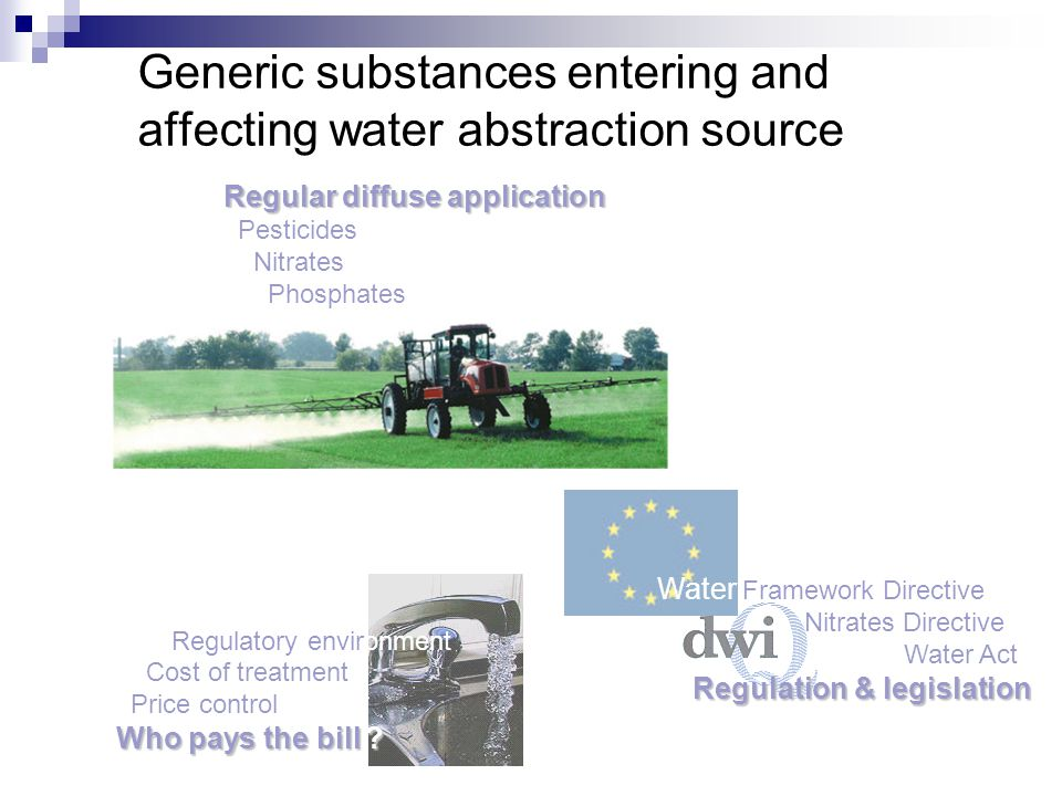 Regular diffuse application Pesticides Nitrates Phosphates Regulatory environment Cost of treatment Price control Who pays the bill .