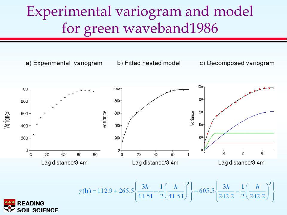READING SOIL SCIENCE Experimental variogram and model for green waveband1986 a) Experimental variogram b) Fitted nested model c) Decomposed variogram