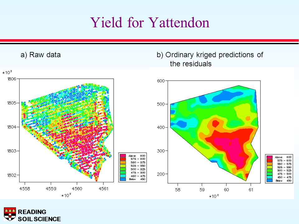READING SOIL SCIENCE Yield for Yattendon a) Raw data b) Ordinary kriged predictions of the residuals