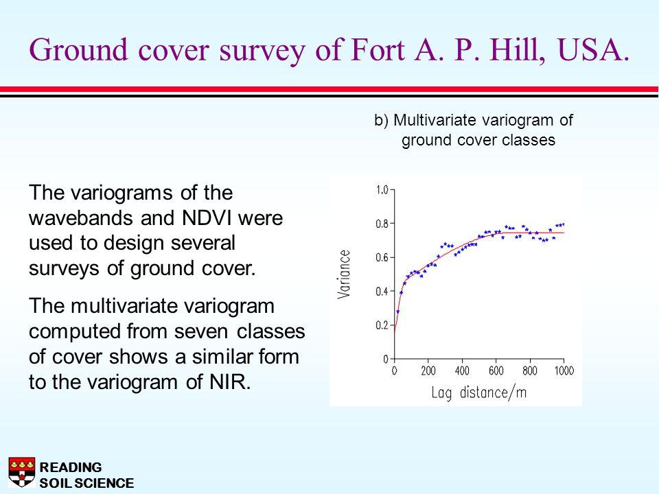 READING SOIL SCIENCE Ground cover survey of Fort A. P. Hill, USA. b) Multivariate variogram of ground cover classes The variograms of the wavebands an