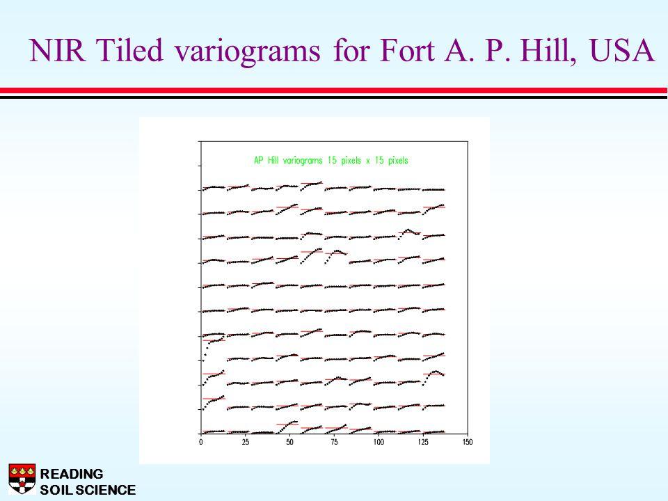 READING SOIL SCIENCE NIR Tiled variograms for Fort A. P. Hill, USA
