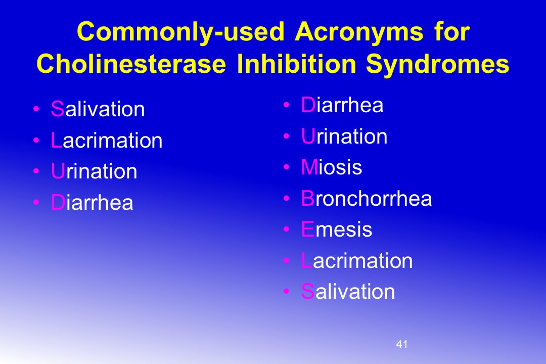 41 Commonly-used Acronyms for Cholinesterase Inhibition Syndromes Salivation Lacrimation Urination Diarrhea Urination Miosis Bronchorrhea Emesis Lacrimation Salivation