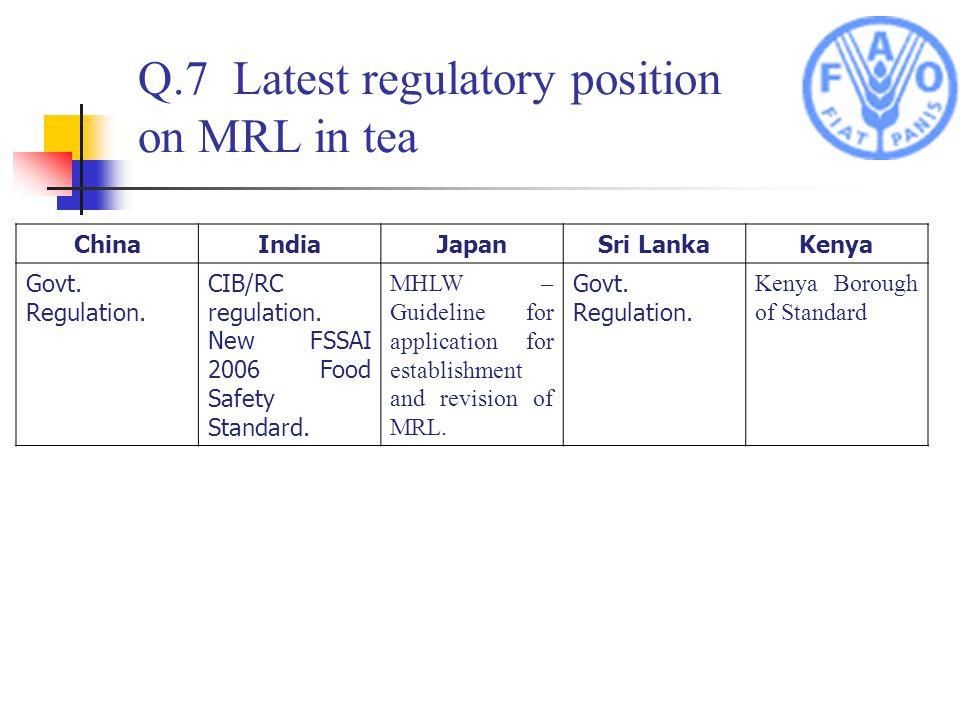 Q.7 Latest regulatory position on MRL in tea ChinaIndiaJapanSri LankaKenya Govt.